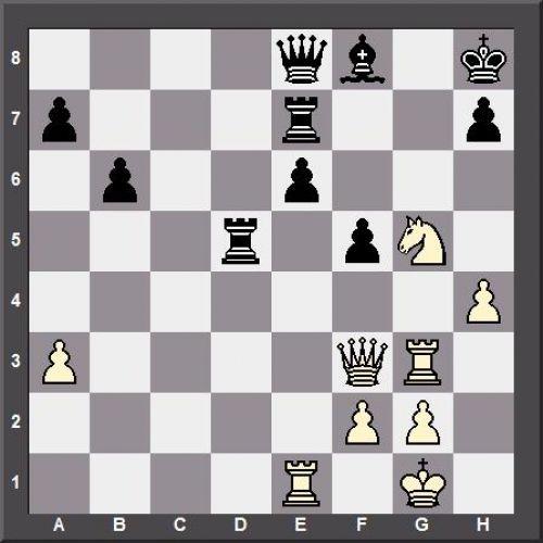 Gupta-Ivanchuk 2018.jpg