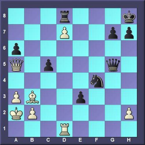 Ter-Sahakyan Samvel - Amonatov Farrukh (33...Rxd8).jpg
